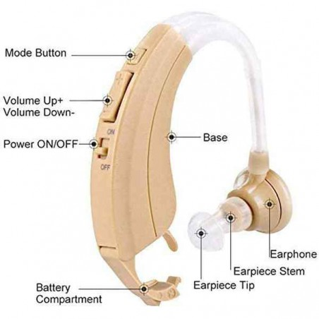 Amplificador Sonido (Reacondicionado D)   BigBuy Wellness   Botiquín   Maquillaliux.com    Tienda Online Maquillaje Barato y ...